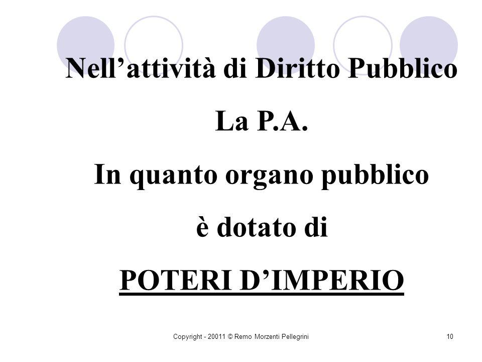 Nell'attività di Diritto Pubblico In quanto organo pubblico