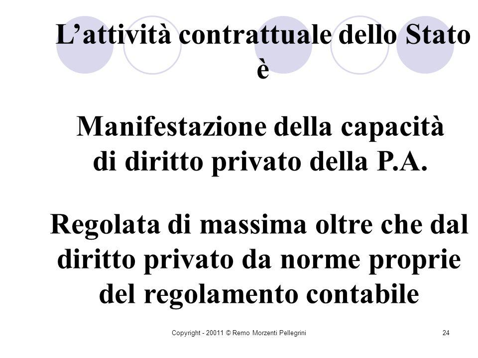 L'attività contrattuale dello Stato è