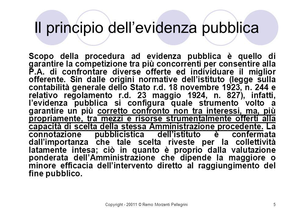 Il principio dell'evidenza pubblica