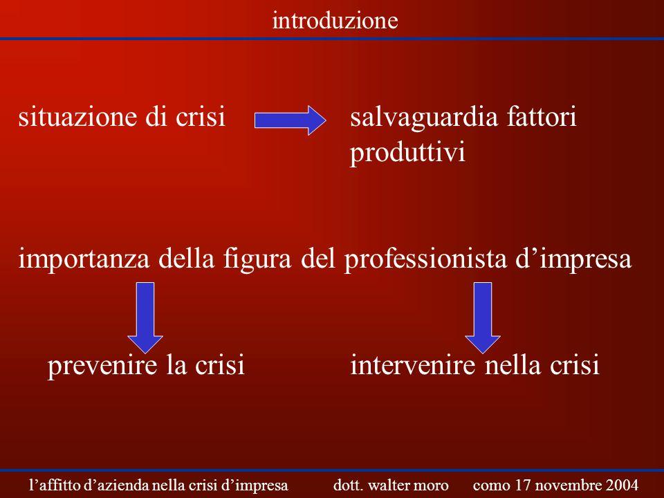situazione di crisi salvaguardia fattori produttivi
