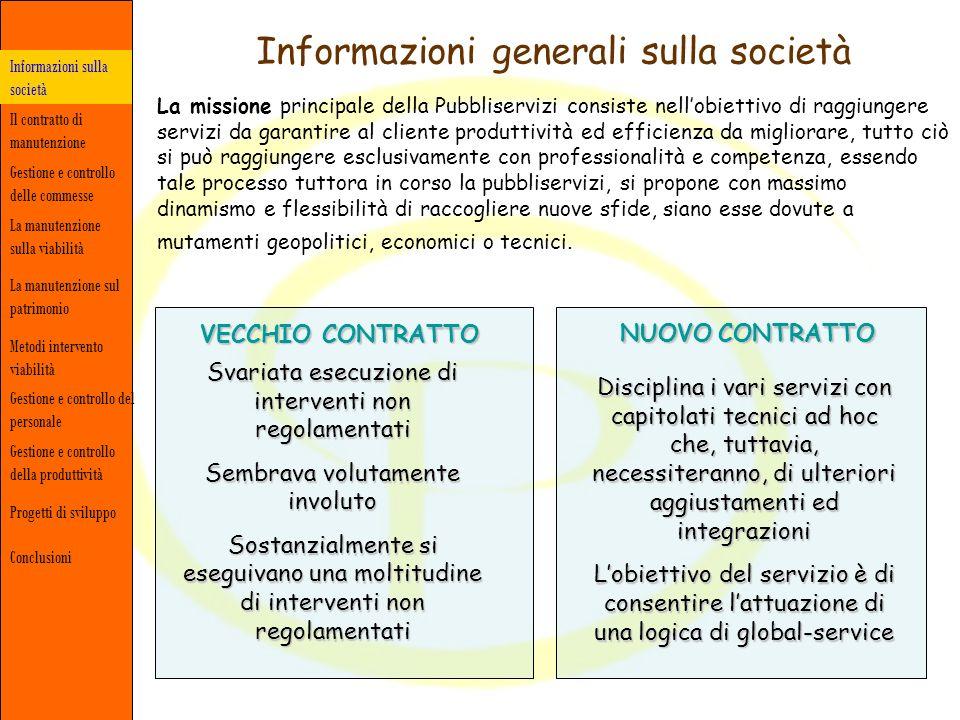 Informazioni generali sulla società