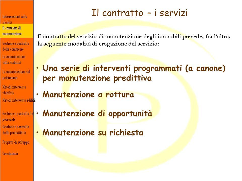 Il contratto – i servizi