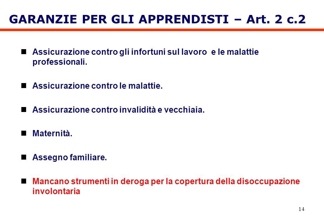 GARANZIE PER GLI APPRENDISTI – Art. 2 c.2