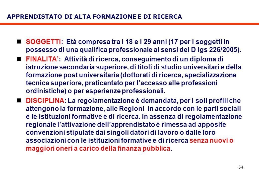 APPRENDISTATO DI ALTA FORMAZIONE E DI RICERCA
