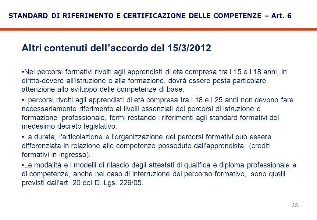 Altri contenuti dell'accordo del 15/3/2012