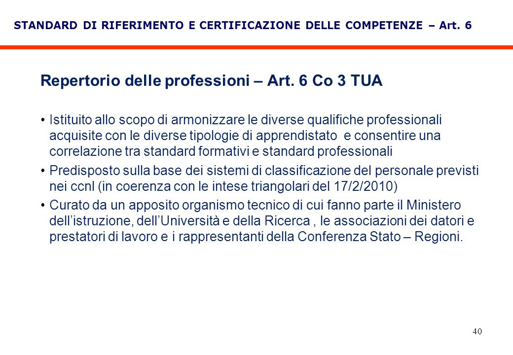 Repertorio delle professioni – Art. 6 Co 3 TUA