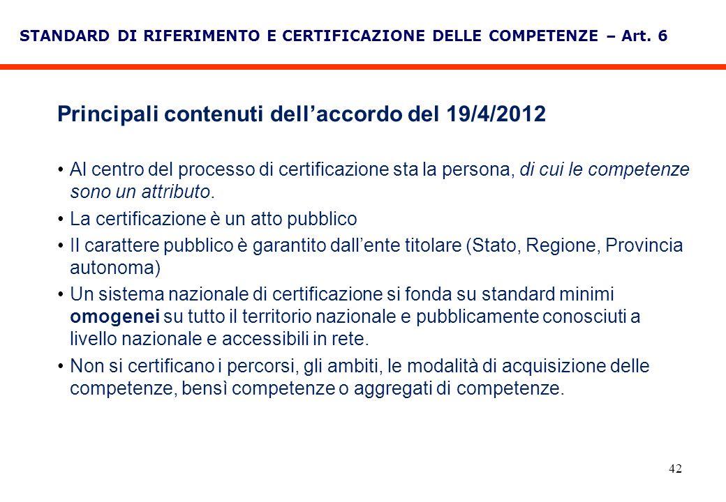 Principali contenuti dell'accordo del 19/4/2012