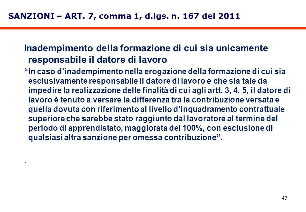 SANZIONI – ART. 7, comma 1, d.lgs. n. 167 del 2011