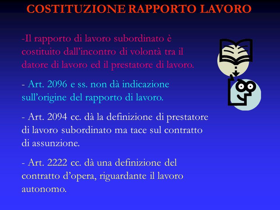 COSTITUZIONE RAPPORTO LAVORO