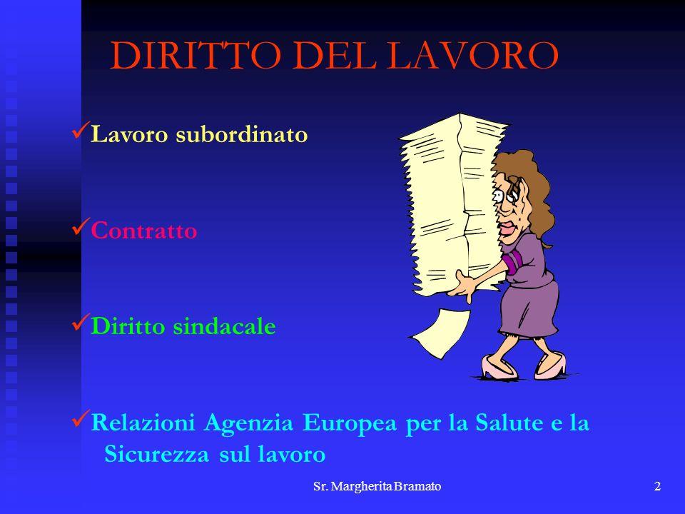 DIRITTO DEL LAVORO Lavoro subordinato Contratto Diritto sindacale