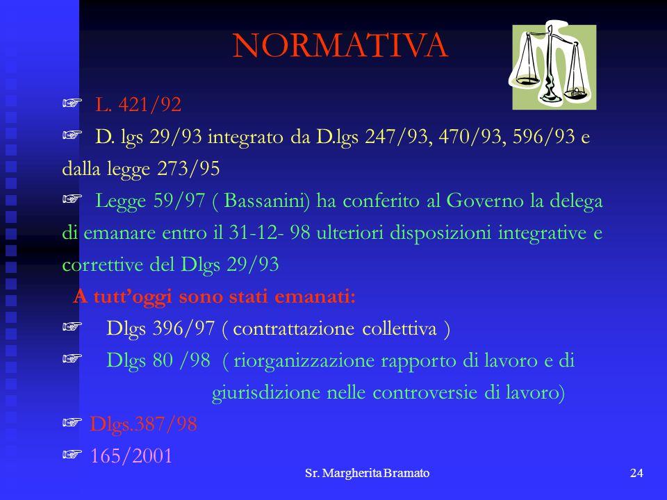 NORMATIVAL. 421/92. D. lgs 29/93 integrato da D.lgs 247/93, 470/93, 596/93 e dalla legge 273/95.