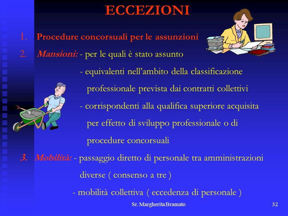 ECCEZIONI Procedure concorsuali per le assunzioni