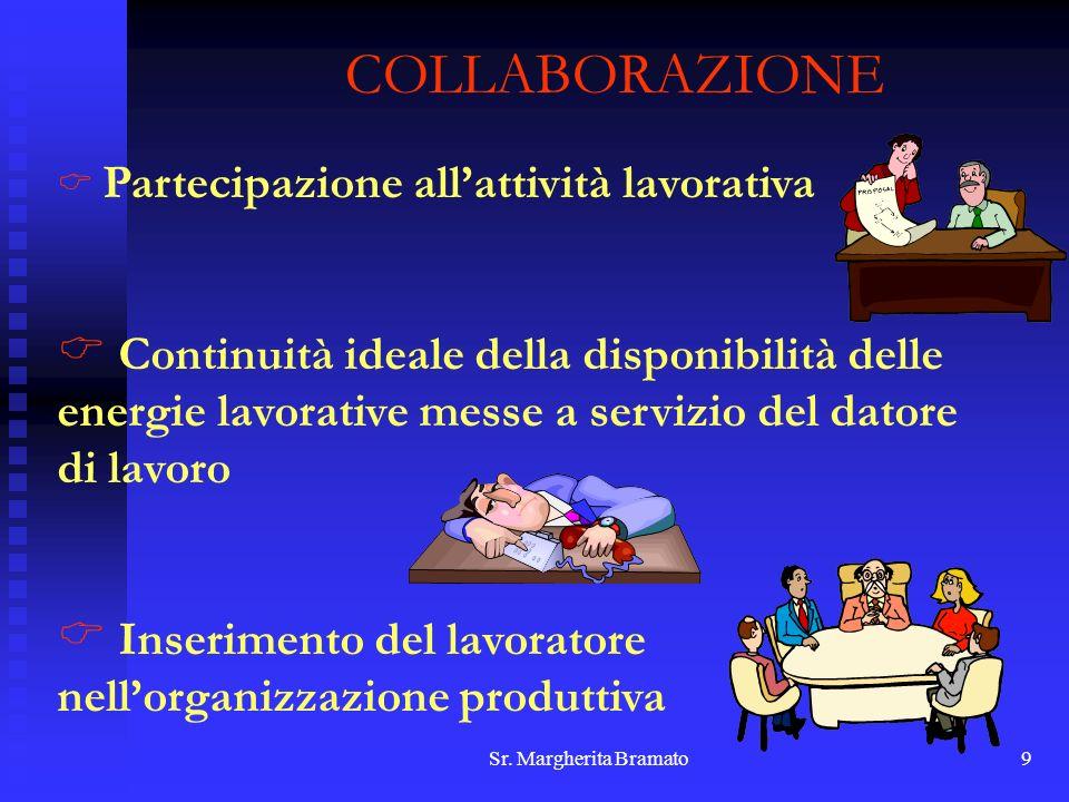 COLLABORAZIONE Partecipazione all'attività lavorativa.