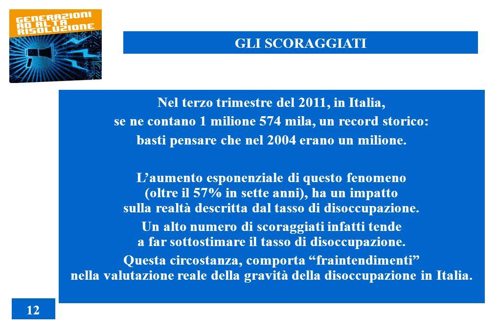 Nel terzo trimestre del 2011, in Italia,
