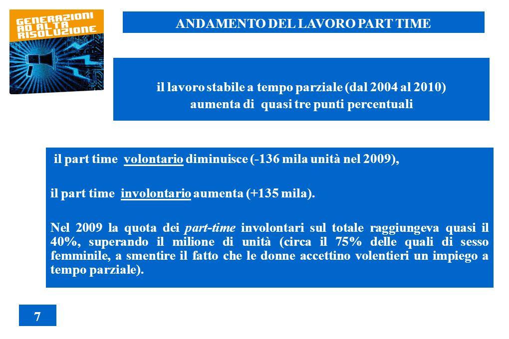 ANDAMENTO DEL LAVORO PART TIME