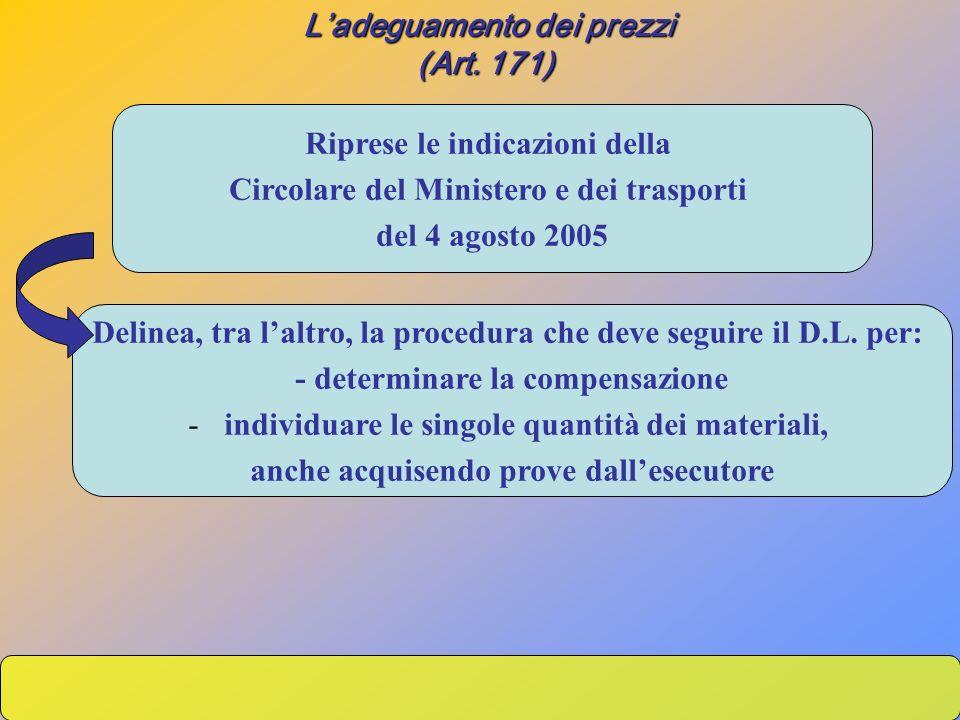 L'adeguamento dei prezzi (Art. 171)