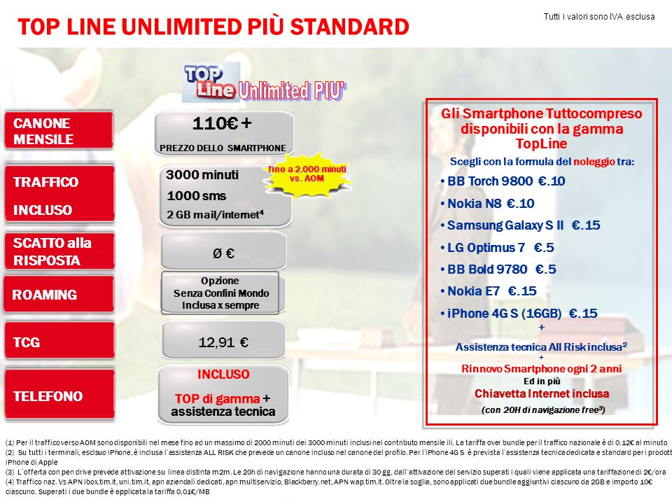 TOP LINE UNLIMITED PIÙ STANDARD