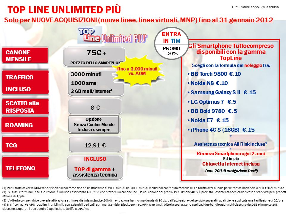 TOP LINE UNLIMITED PIÙ 75€ +