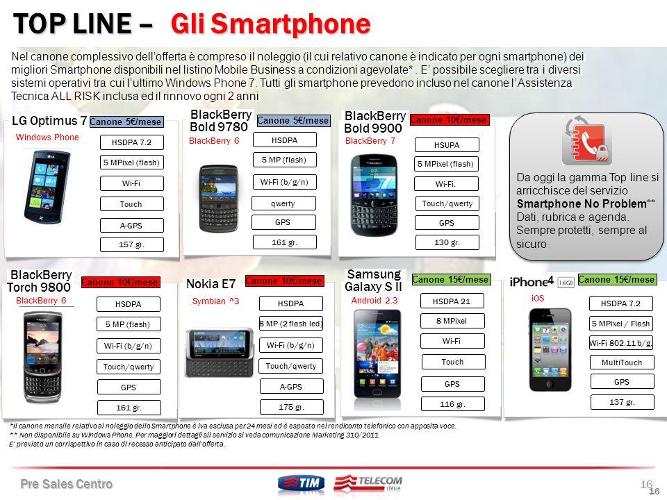 TOP LINE – Gli Smartphone