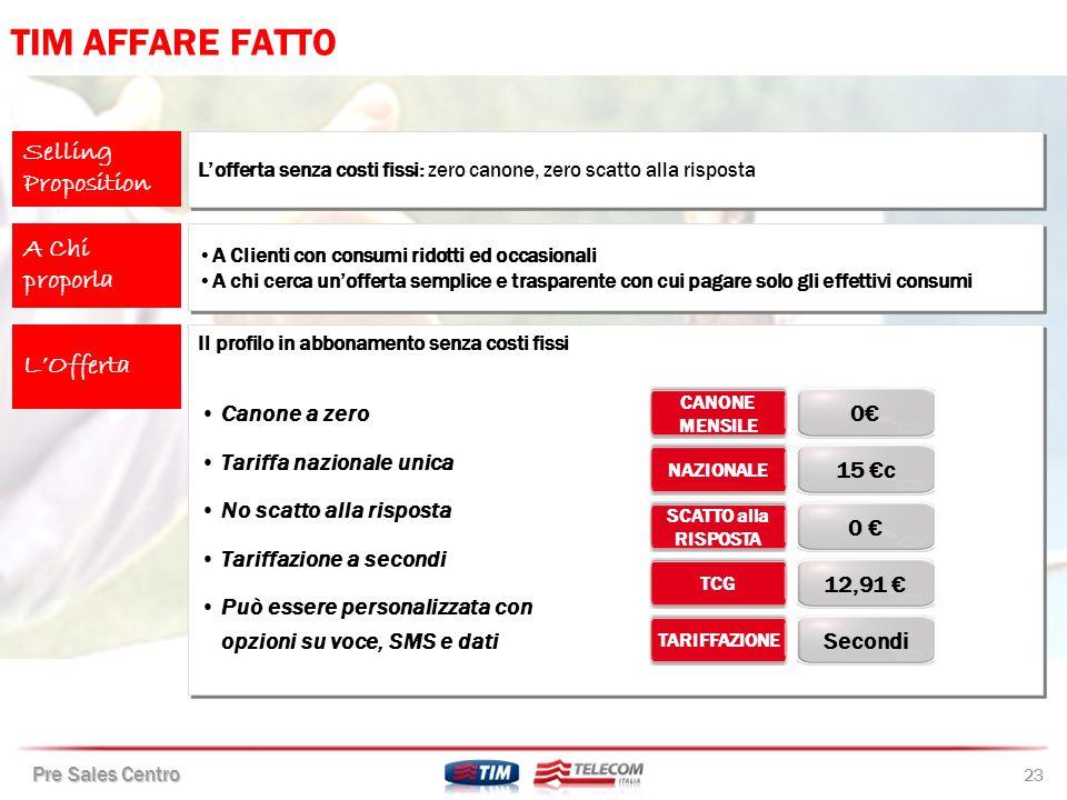 TIM AFFARE FATTO Selling Proposition A Chi proporla L'Offerta