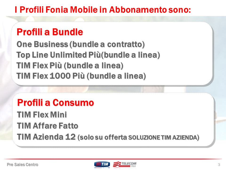 Panorama Offerte Commerciali - ppt scaricare