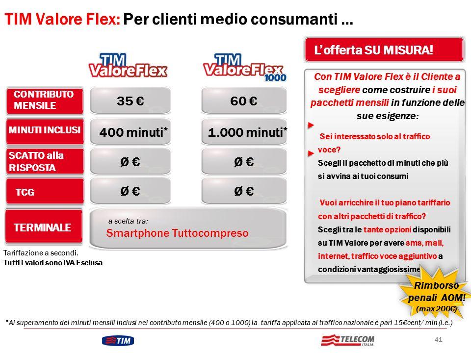 TIM Valore Flex: Per clienti medio consumanti …