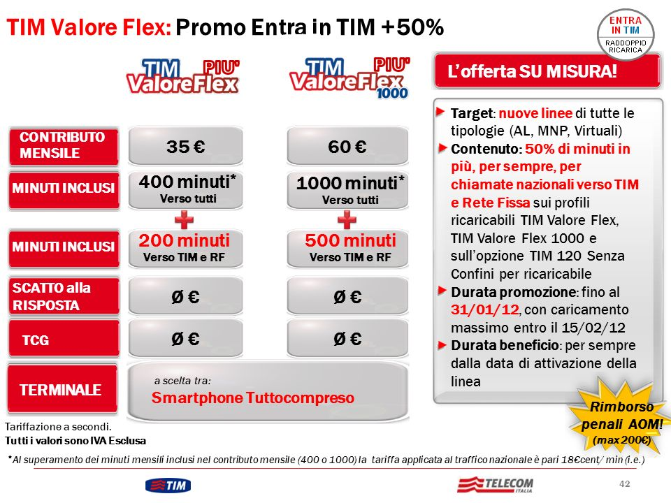 TIM Valore Flex: Promo Entra in TIM +50%