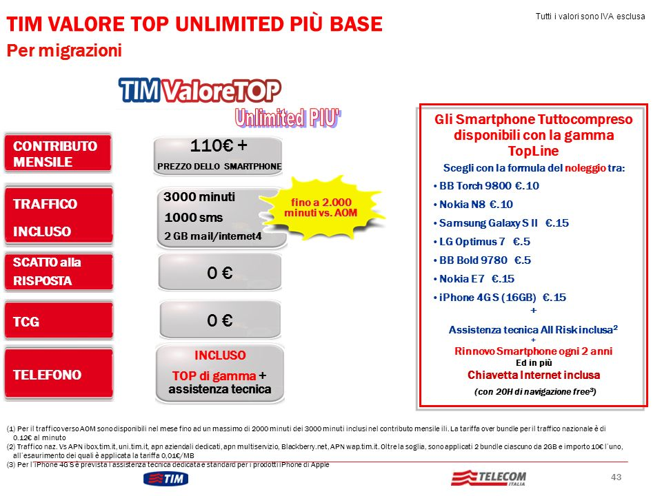 TIM VALORE TOP UNLIMITED PIÙ BASE