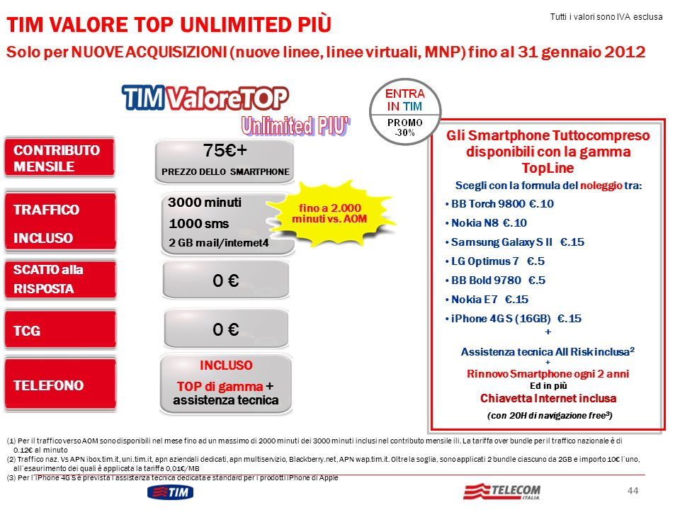 TIM VALORE TOP UNLIMITED PIÙ