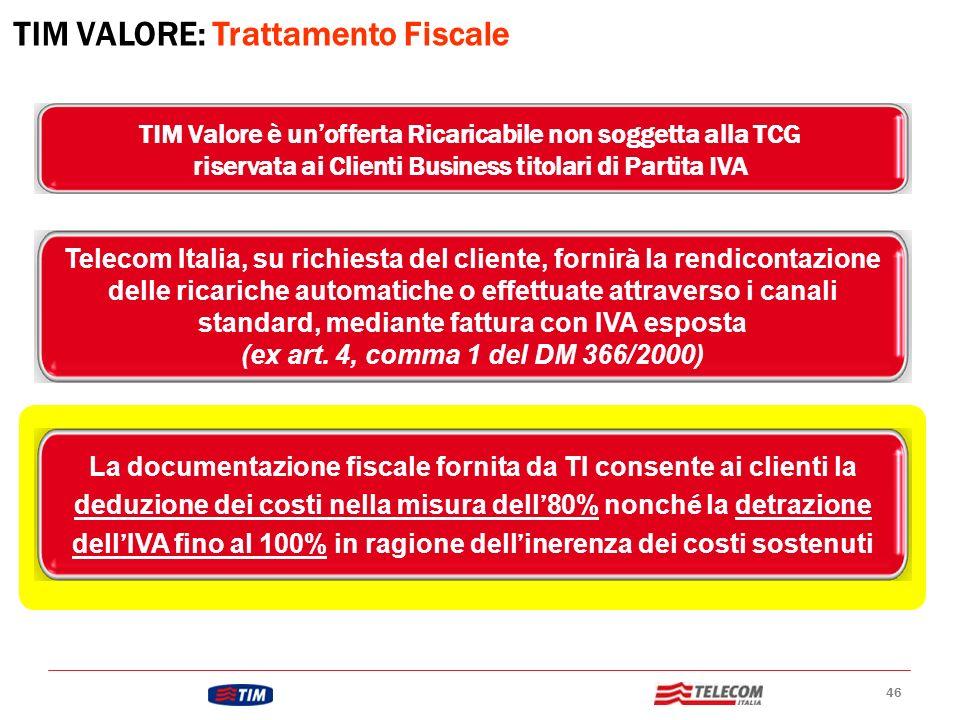 TIM VALORE: Trattamento Fiscale