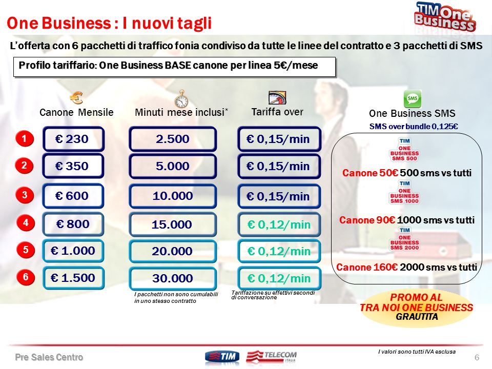 PROMO AL TRA NOI ONE BUSINESS GRAUTITA