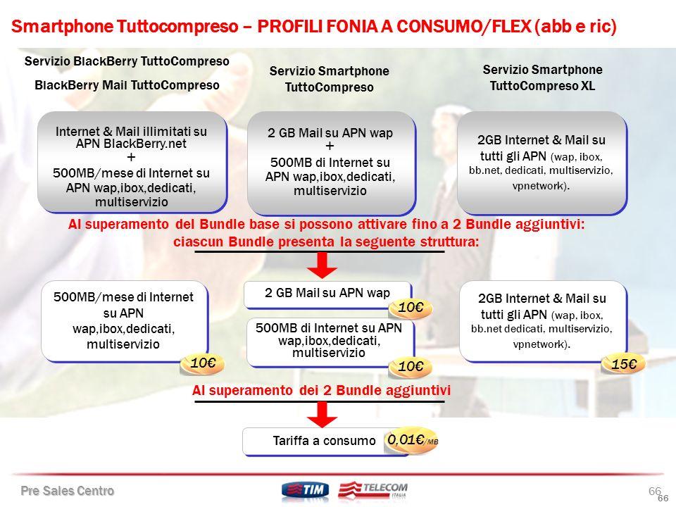 Smartphone Tuttocompreso – PROFILI FONIA A CONSUMO/FLEX (abb e ric)