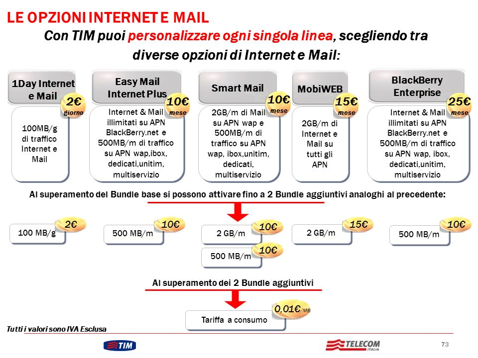 LE OPZIONI INTERNET E MAIL