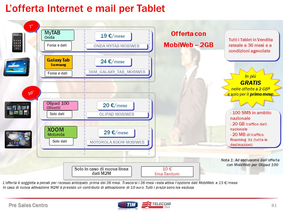 L'offerta Internet e mail per Tablet