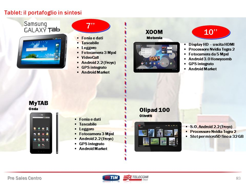 7'' 10'' Tablet: il portafoglio in sintesi XOOM MyTAB Olipad 100