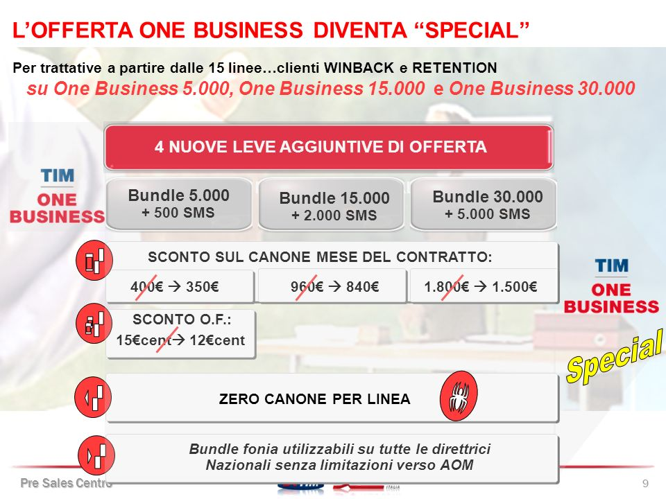 1. 2. ! 3. 4. L'OFFERTA ONE BUSINESS DIVENTA SPECIAL Special