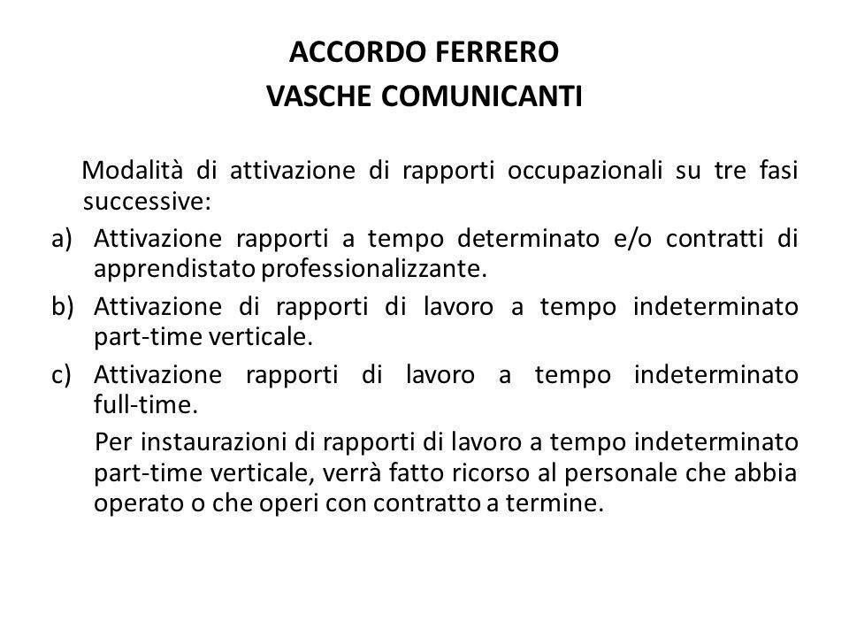 ACCORDO FERRERO VASCHE COMUNICANTI