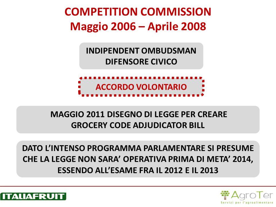 COMPETITION COMMISSION Maggio 2006 – Aprile 2008