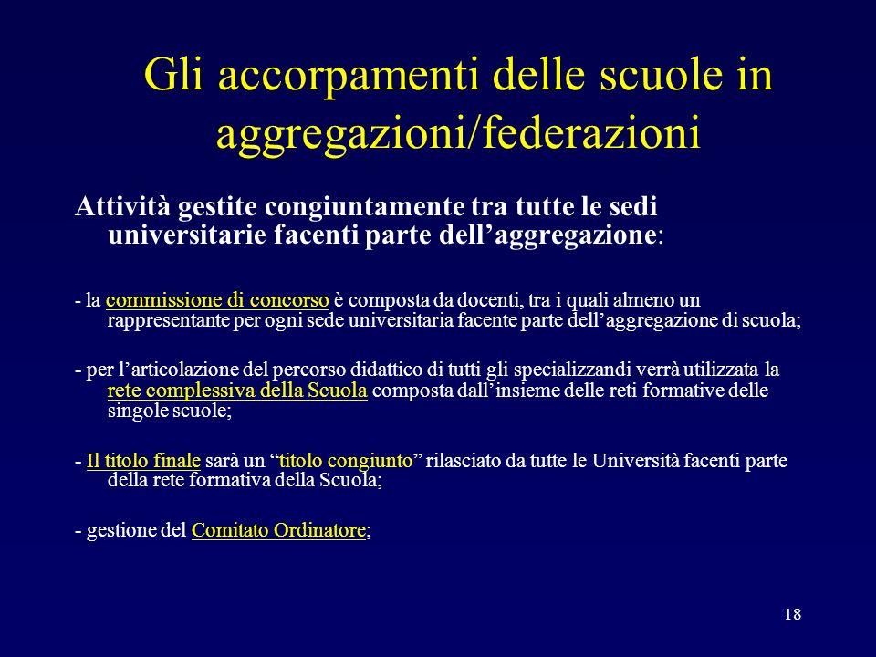 Gli accorpamenti delle scuole in aggregazioni/federazioni