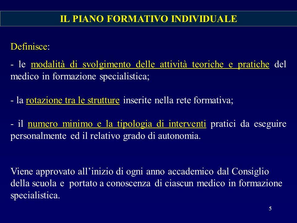 IL PIANO FORMATIVO INDIVIDUALE