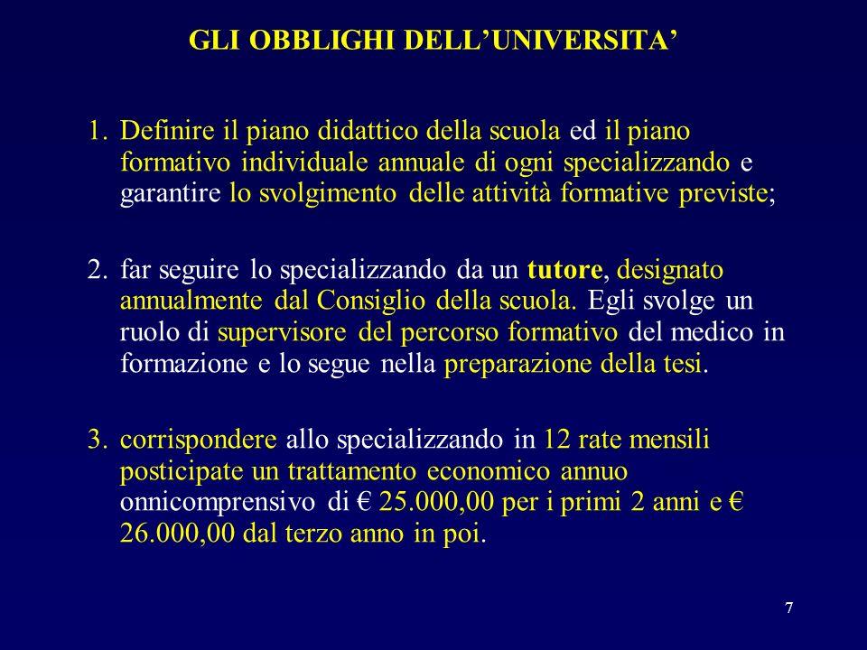 GLI OBBLIGHI DELL'UNIVERSITA'