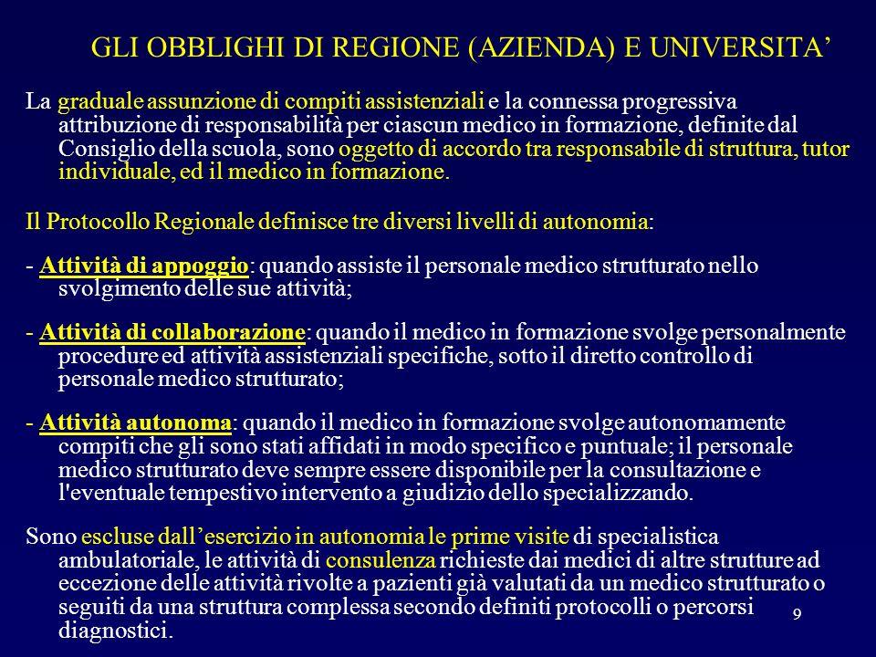 GLI OBBLIGHI DI REGIONE (AZIENDA) E UNIVERSITA'