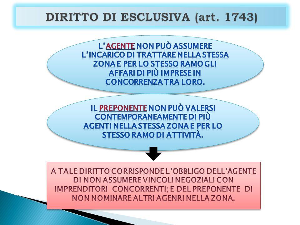 DIRITTO DI ESCLUSIVA (art. 1743)