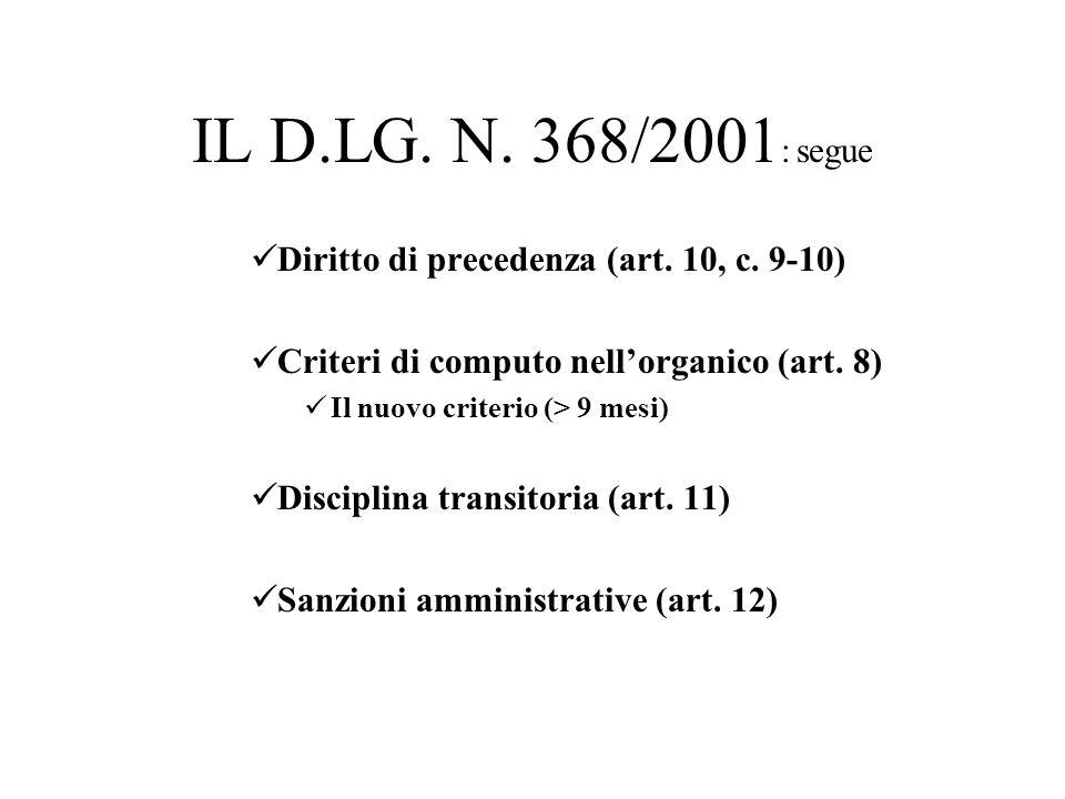 IL D.LG. N. 368/2001: segue Diritto di precedenza (art. 10, c. 9-10)