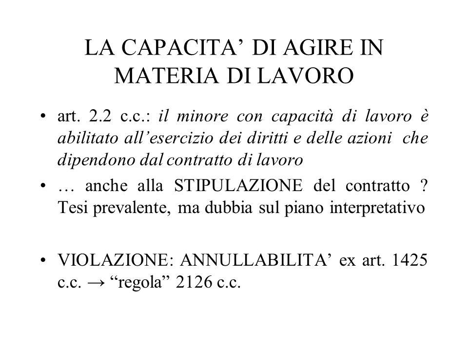 LA CAPACITA' DI AGIRE IN MATERIA DI LAVORO
