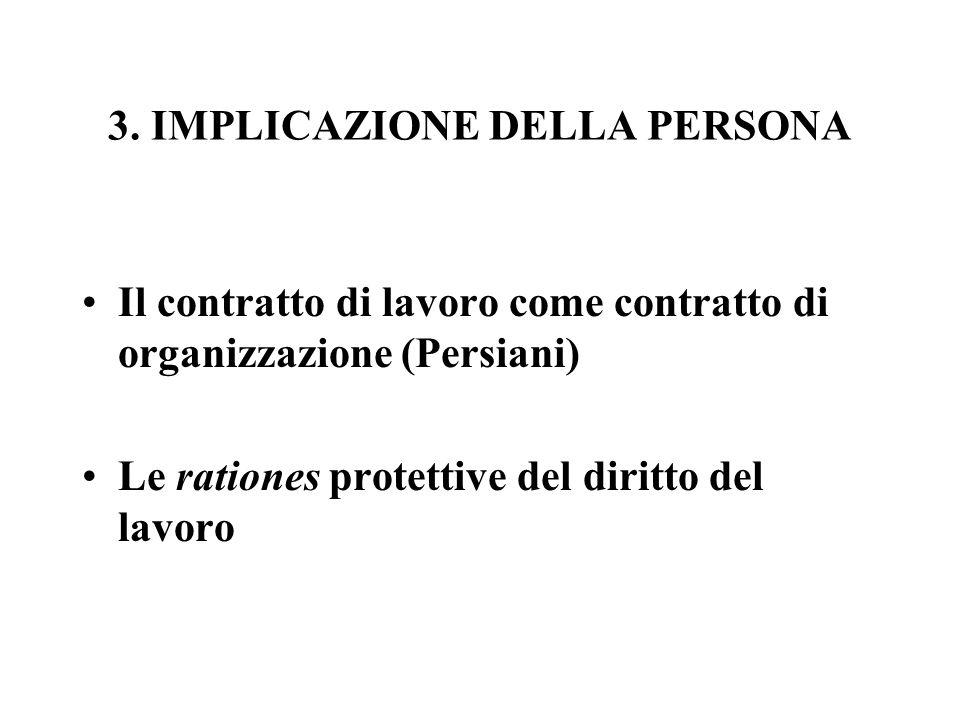 3. IMPLICAZIONE DELLA PERSONA