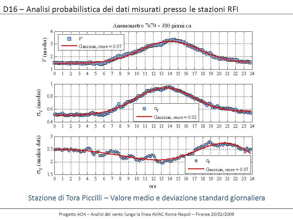 D16 – Analisi probabilistica dei dati misurati presso le stazioni RFI