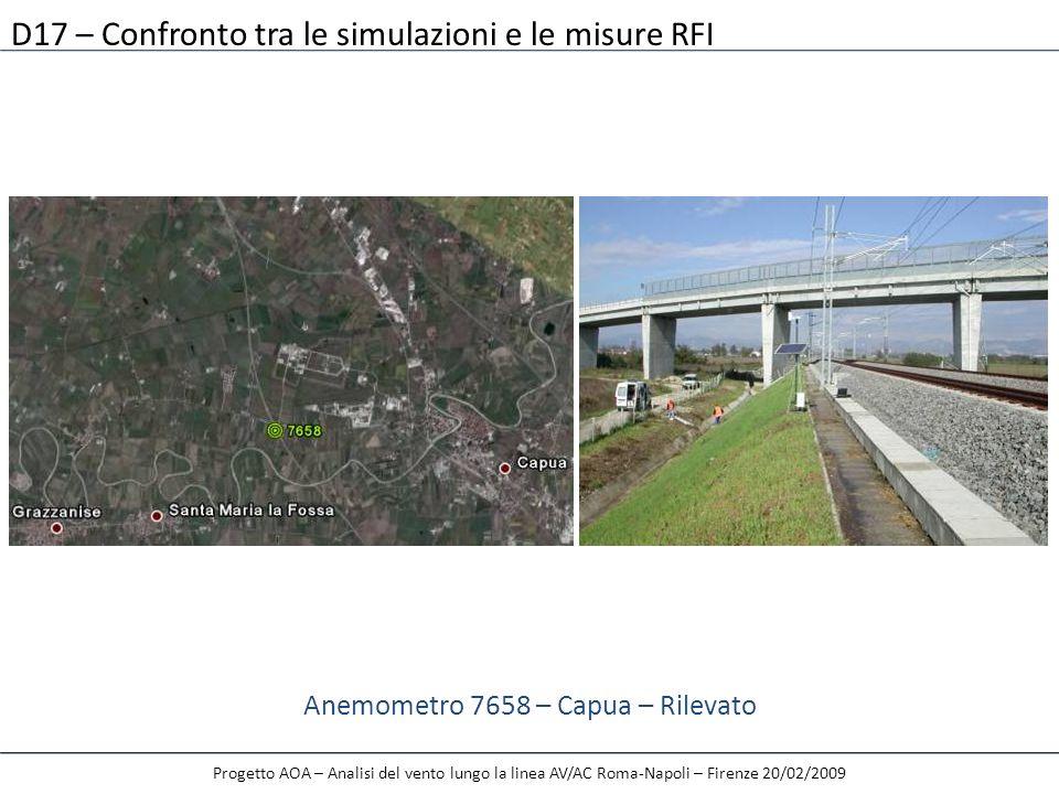Anemometro 7658 – Capua – Rilevato