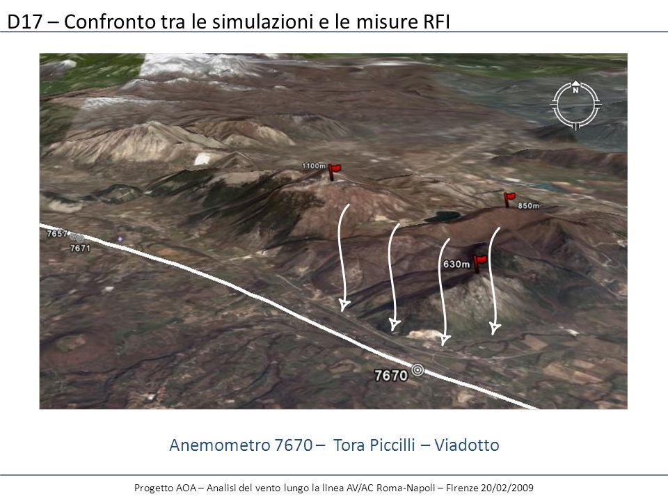 Anemometro 7670 – Tora Piccilli – Viadotto