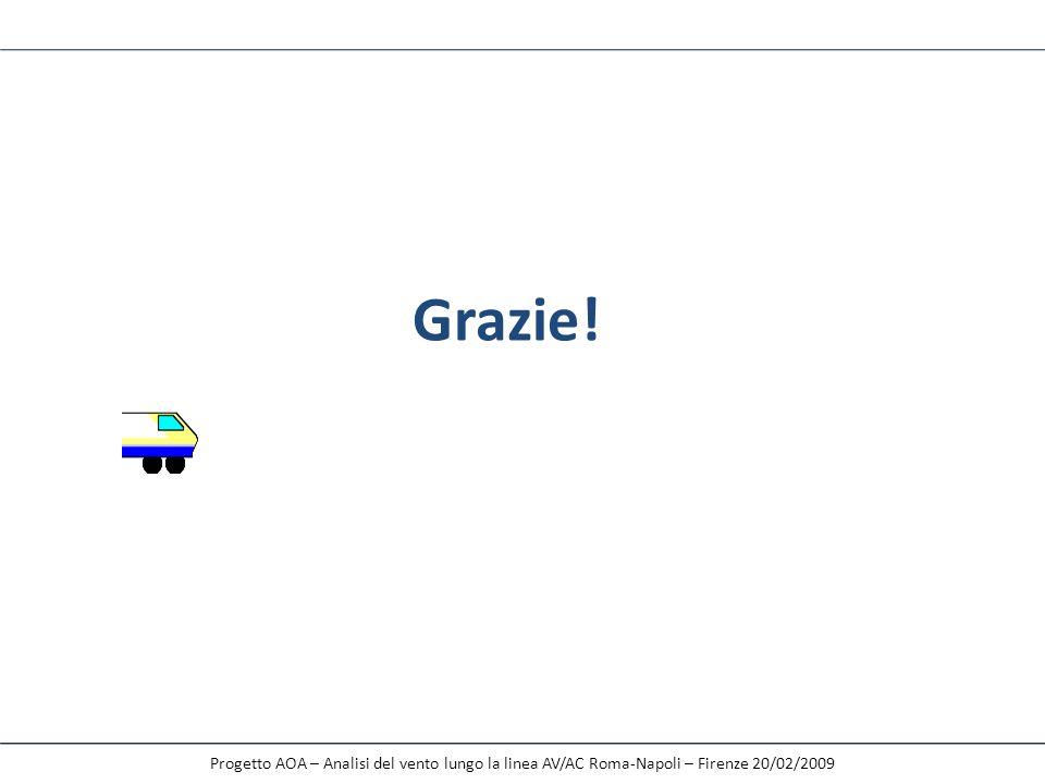 Grazie! Progetto AOA – Analisi del vento lungo la linea AV/AC Roma-Napoli – Firenze 20/02/2009